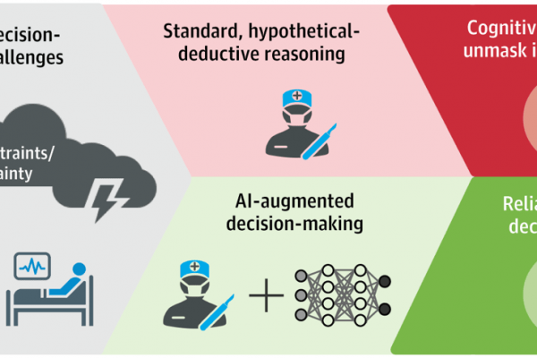 Equity and AI in surgery graphic