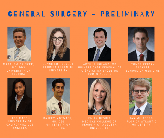 Congratulations to our general surgery preliminary residents including Matthew Brinker, MD, DDS, from University of Florida, Jennifer Frevert from Florida Atlantic Univeristy, Arthur Holand, MD, from Universidad Federal De Ciencias Da Saude De Porto Alegre, Tomer Keidan from Sackler School of Medicine, Jade March from University of California Los Angeles, Rajeev Motwani, MD, DDS, from University of Florida, Emily Nesbit from Medical College of Georgia at Augusta University and Ian Whitford from Florida Atlantic University.